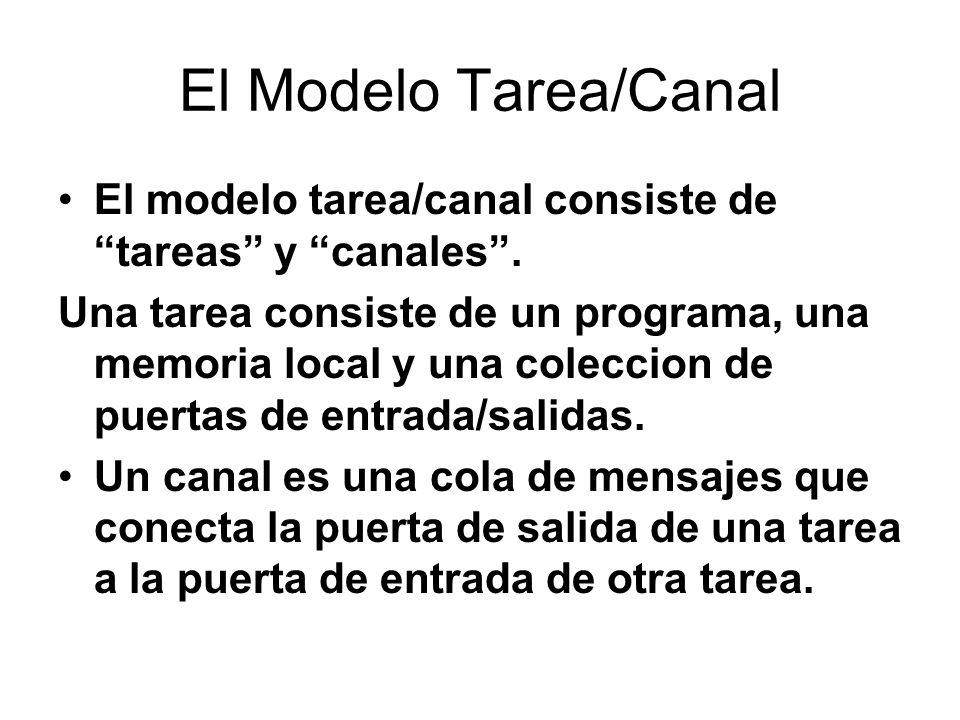 El Modelo Tarea/Canal El modelo tarea/canal consiste de tareas y canales. Una tarea consiste de un programa, una memoria local y una coleccion de puer