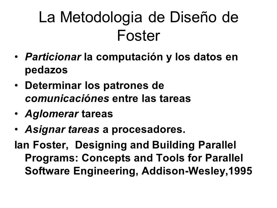 La Metodologia de Diseño de Foster Particionar la computación y los datos en pedazos Determinar los patrones de comunicaciónes entre las tareas Aglomerar tareas Asignar tareas a procesadores.