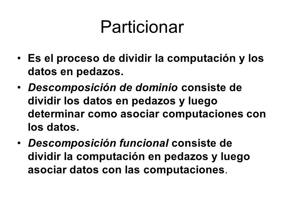 Particionar Es el proceso de dividir la computación y los datos en pedazos. Descomposición de dominio consiste de dividir los datos en pedazos y luego