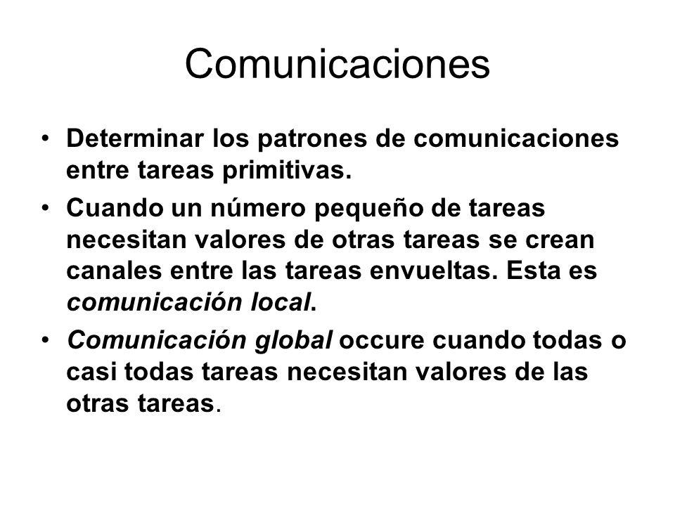 Comunicaciones Determinar los patrones de comunicaciones entre tareas primitivas. Cuando un número pequeño de tareas necesitan valores de otras tareas
