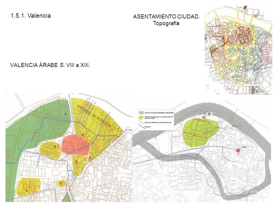 VALENCIA ÁRABE S. VIII a XIII. ASENTAMIENTO CIUDAD. Topografía 1.5.1. Valencia