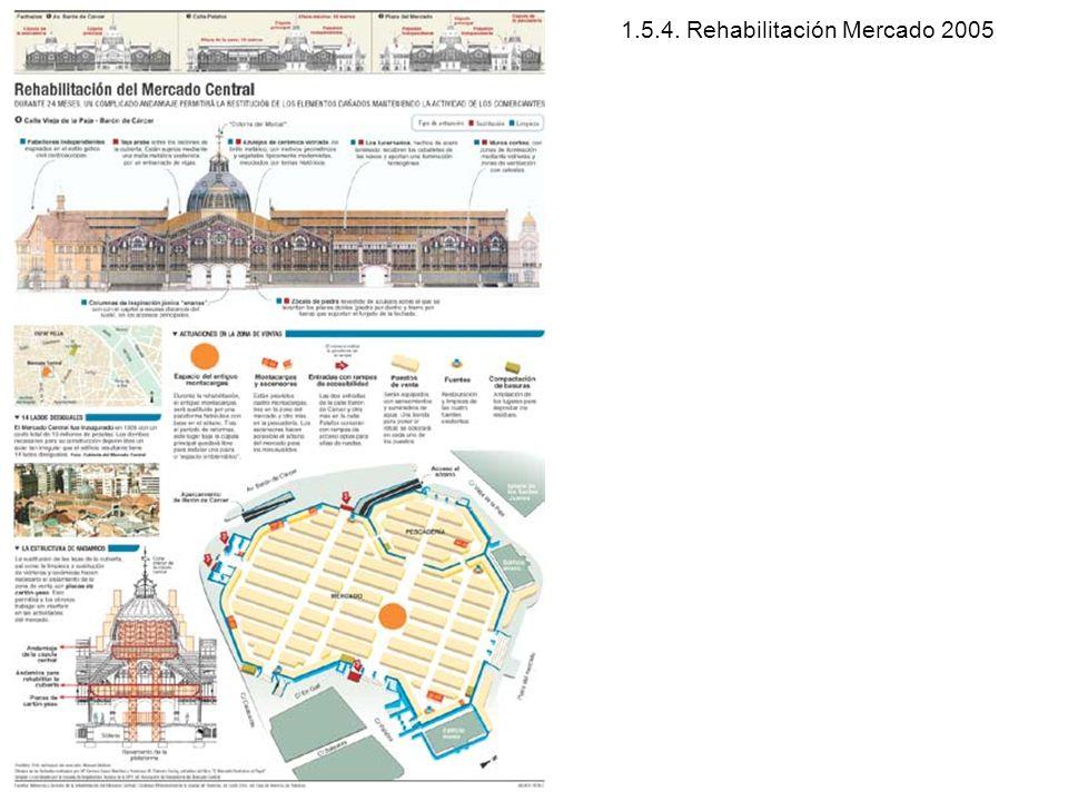 1.5.4. Rehabilitación Mercado 2005
