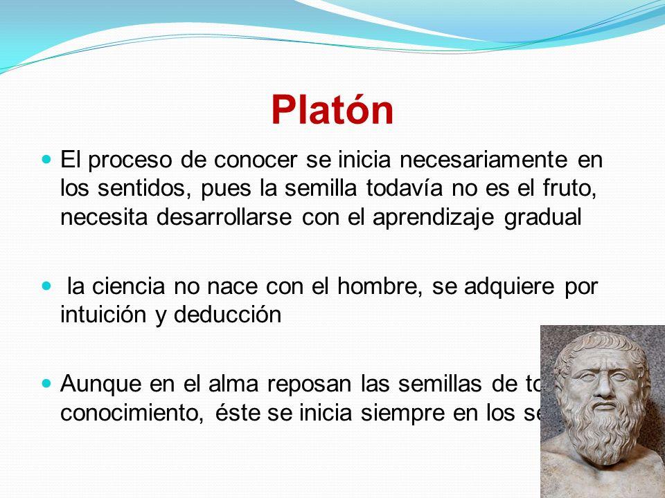 Platón El proceso de conocer se inicia necesariamente en los sentidos, pues la semilla todavía no es el fruto, necesita desarrollarse con el aprendiza