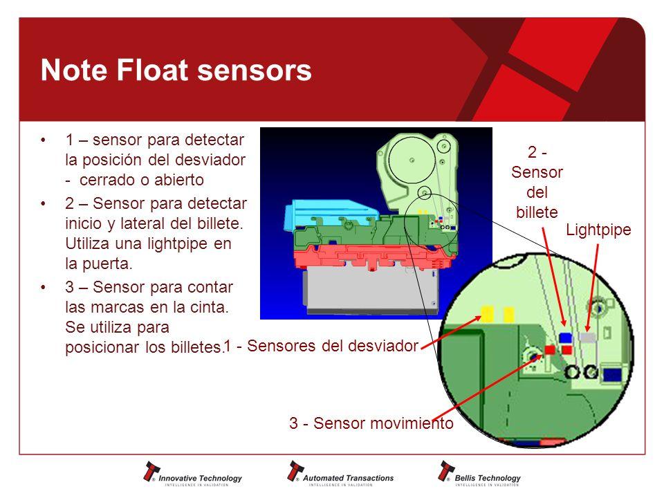 Note Float sensors 1 – sensor para detectar la posición del desviador - cerrado o abierto 2 – Sensor para detectar inicio y lateral del billete. Utili