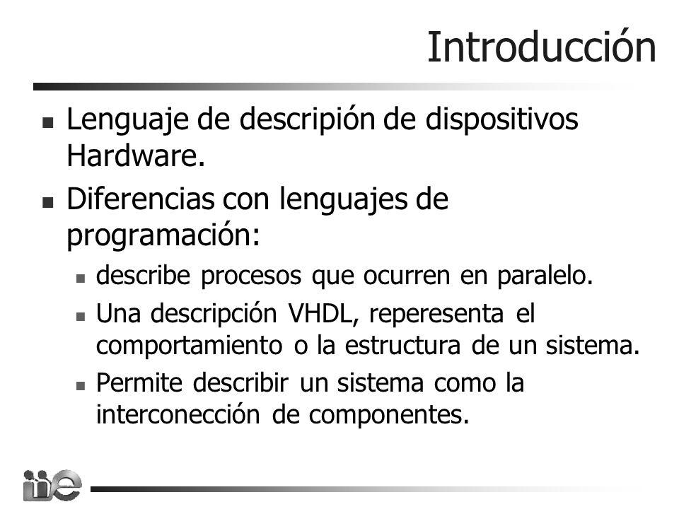 Links Ejemplo sencillo: http://iie.fing.edu.uy/ense/asign/dlp/vhdl_ej/ejemplo.htm Otro ejemplo: http://www.hzeeland.nl/~wrijker/dsy/vhdl/algemvhdl/fcmi/vhdlin tro.html Referencia rápida: http://www.eng.auburn.edu/department/ee/mgc/vhdl.html