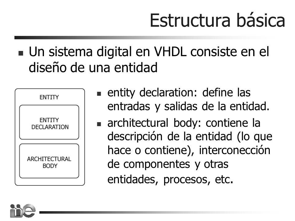 Ejemplo procesos secuenciales LIBRARY ieee ; USE ieee.std_logic_1164.all; ENTITY registro IS GENERIC( WIDTH: integer ); PORT( rstn : IN STD_LOGIC; clk : IN STD_LOGIC; ena : IN STD_LOGIC; D : IN STD_LOGIC_VECTOR(WIDTH-1 downto 0); Q : OUT STD_LOGIC_VECTOR(WIDTH-1 downto 0) ); END registro;