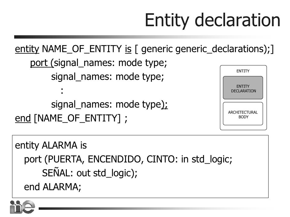 Entity declaration entity NAME_OF_ENTITY is [ generic generic_declarations);] port (signal_names: mode type; signal_names: mode type; : signal_names: