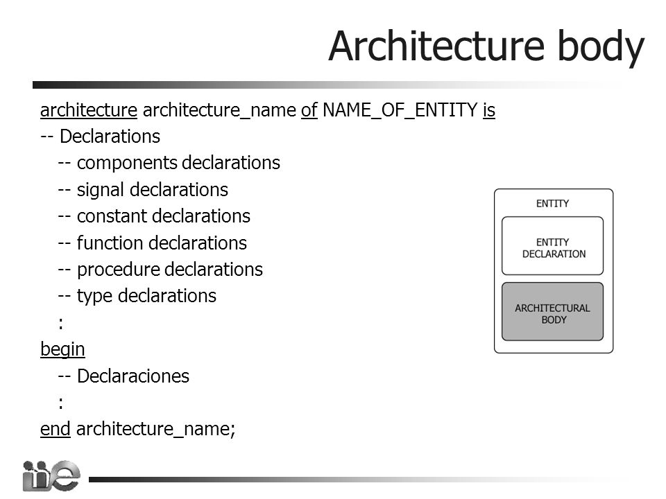 Architecture body architecture architecture_name of NAME_OF_ENTITY is -- Declarations -- components declarations -- signal declarations -- constant de
