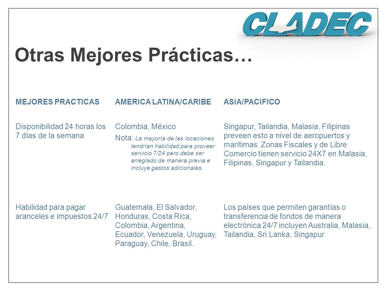 Otras Mejores Prácticas… MEJORES PRACTICASAMERICA LATINA/CARIBEASIA/PACIFICO Disponibilidad 24 horas los 7 días de la semana Colombia, México Nota: La