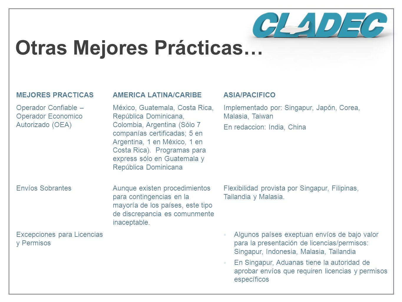 MEJORES PRACTICASAMERICA LATINA/CARIBEASIA/PACIFICO Operador Confiable – Operador Economico Autorizado (OEA) México, Guatemala, Costa Rica, República