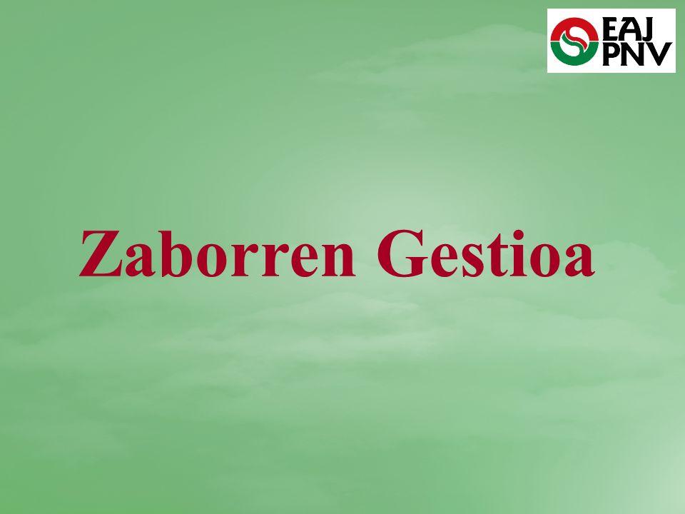 Zaborren Gestioa