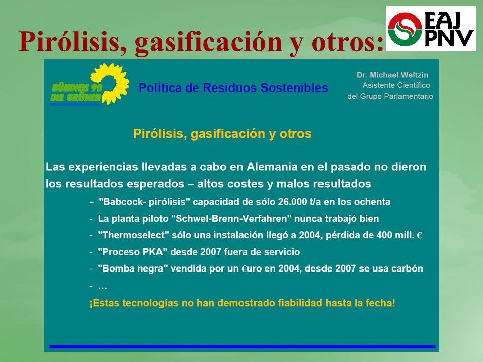 Pirólisis, gasificación y otros: