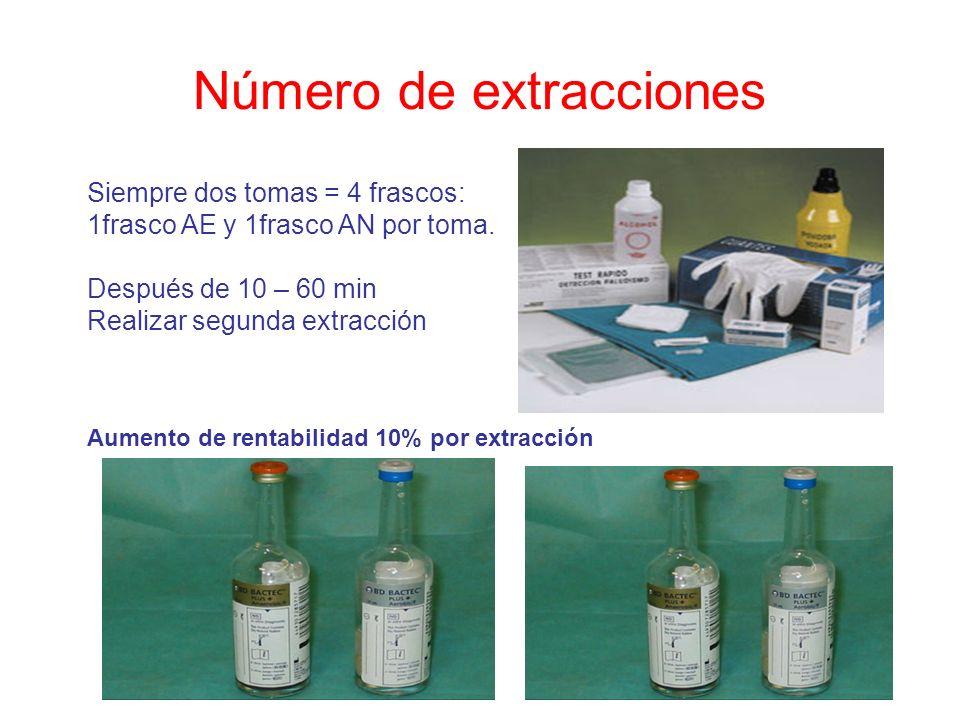 Número de extracciones Siempre dos tomas = 4 frascos: 1frasco AE y 1frasco AN por toma. Después de 10 – 60 min Realizar segunda extracción Aumento de