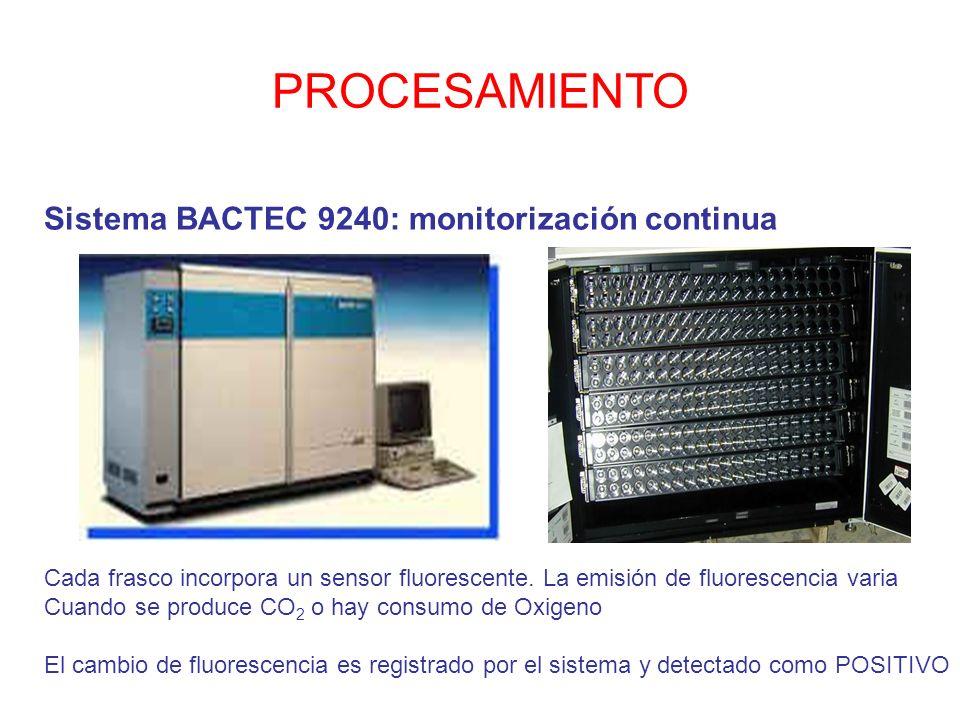 PROCESAMIENTO Sistema BACTEC 9240: monitorización continua Cada frasco incorpora un sensor fluorescente. La emisión de fluorescencia varia Cuando se p