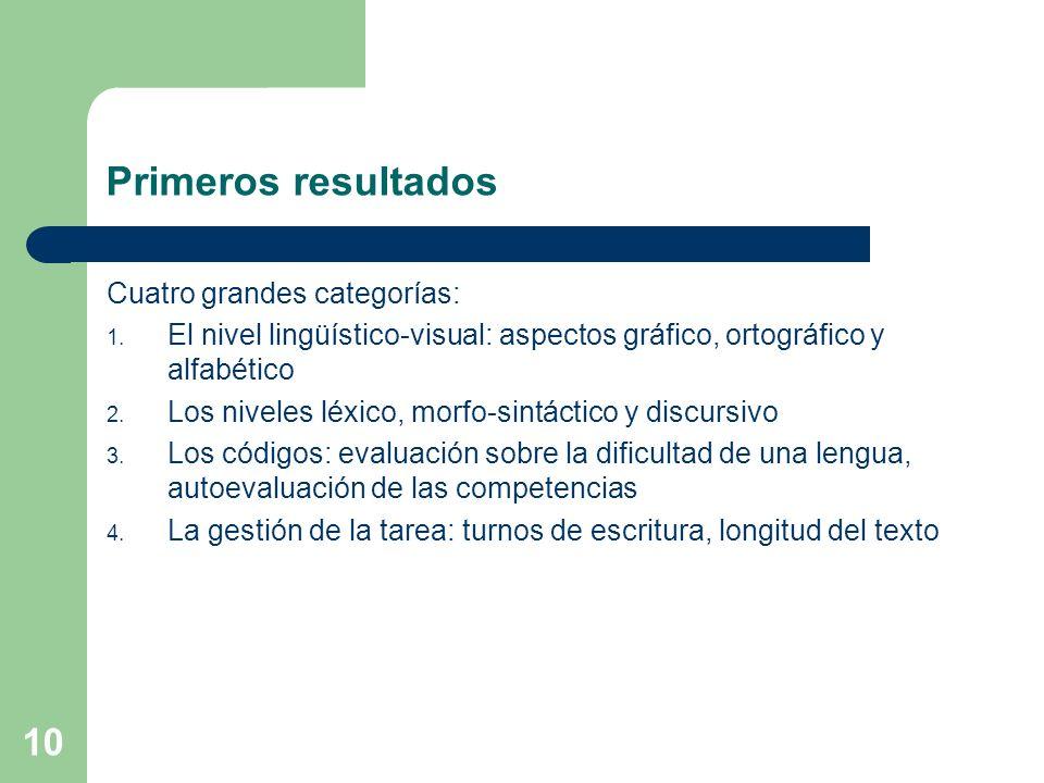 Primeros resultados Cuatro grandes categorías: 1. El nivel lingüístico-visual: aspectos gráfico, ortográfico y alfabético 2. Los niveles léxico, morfo
