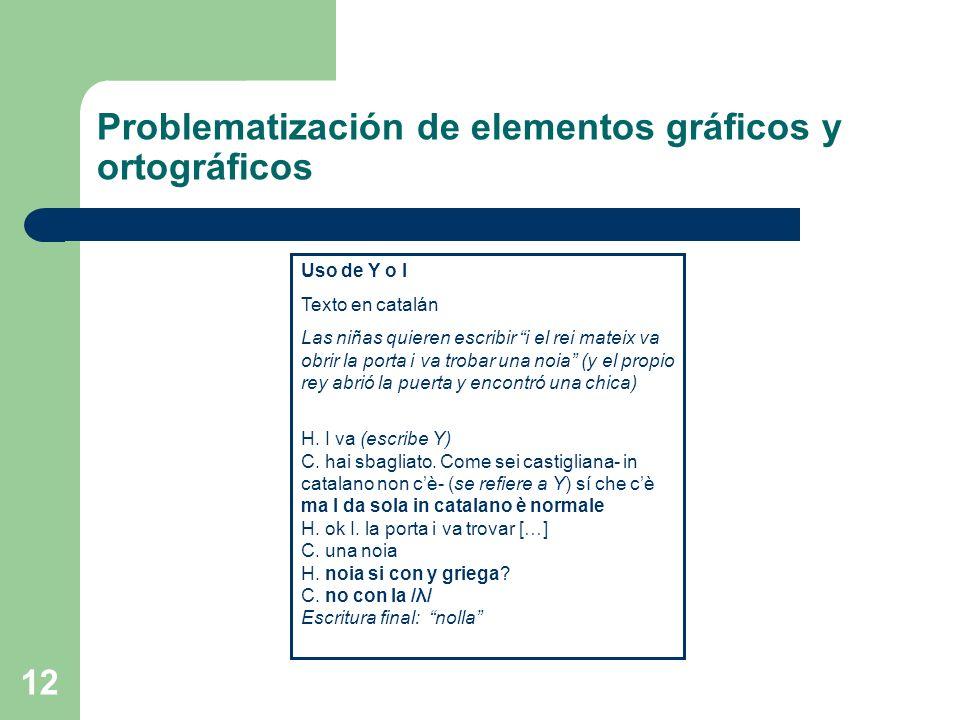 Problematización de elementos gráficos y ortográficos Uso de Y o I Texto en catalán Las niñas quieren escribir i el rei mateix va obrir la porta i va