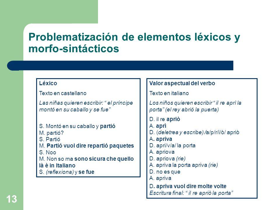 Problematización de elementos léxicos y morfo-sintácticos Léxico Texto en castellano Las niñas quieren escribir: el príncipe montó en su caballo y se