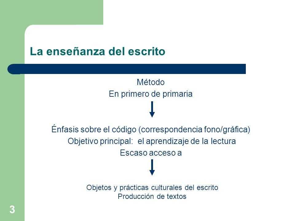 La enseñanza del escrito Método En primero de primaria Énfasis sobre el código (correspondencia fono/gráfica) Objetivo principal: el aprendizaje de la