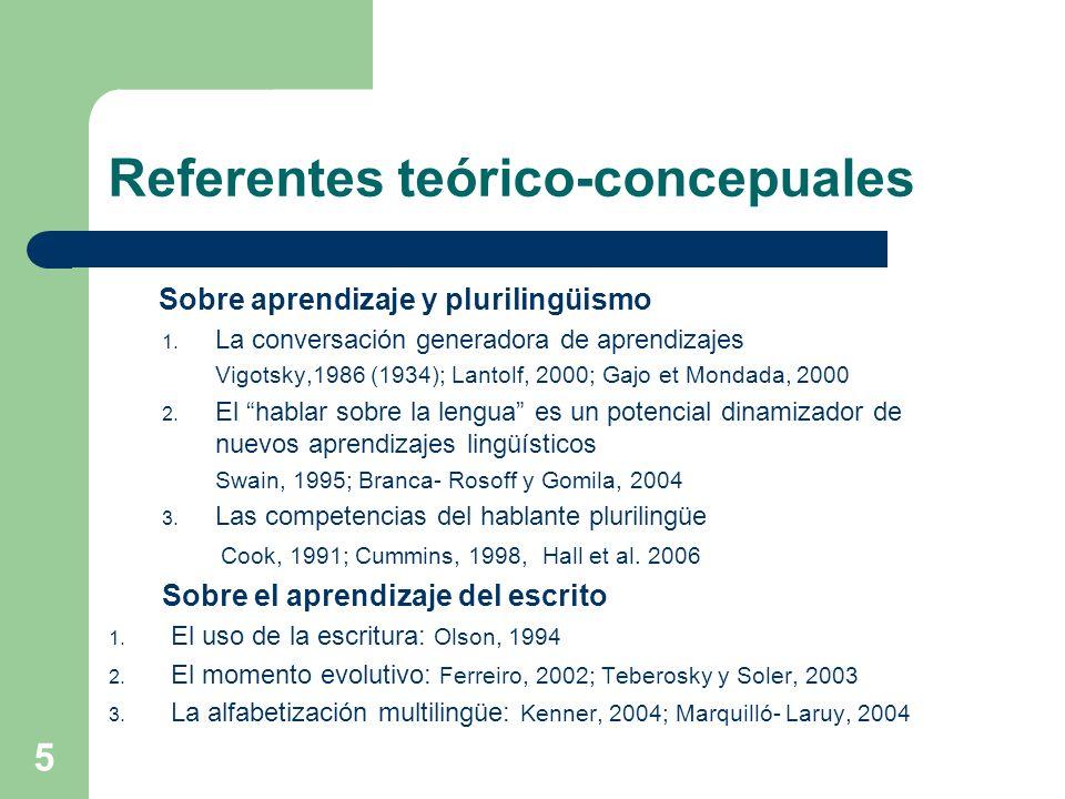 Referentes teórico-concepuales Sobre aprendizaje y plurilingüismo 1. La conversación generadora de aprendizajes Vigotsky,1986 (1934); Lantolf, 2000; G