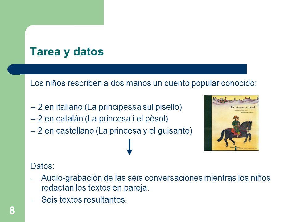 Tarea y datos Los niños rescriben a dos manos un cuento popular conocido: -- 2 en italiano (La principessa sul pisello) -- 2 en catalán (La princesa i