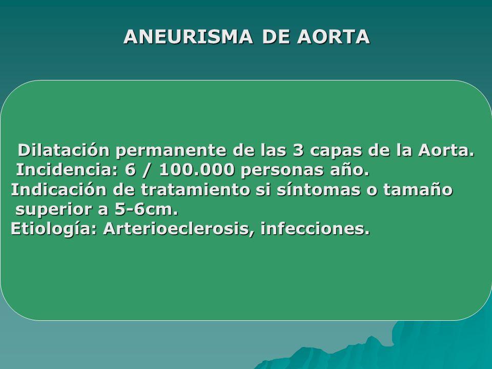 Dilatación permanente de las 3 capas de la Aorta. Incidencia: 6 / 100.000 personas año. Incidencia: 6 / 100.000 personas año. Indicación de tratamient