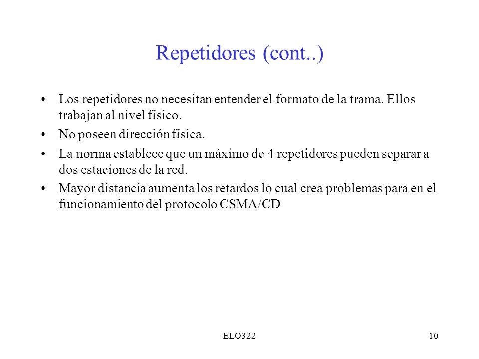 ELO32210 Repetidores (cont..) Los repetidores no necesitan entender el formato de la trama. Ellos trabajan al nivel físico. No poseen dirección física
