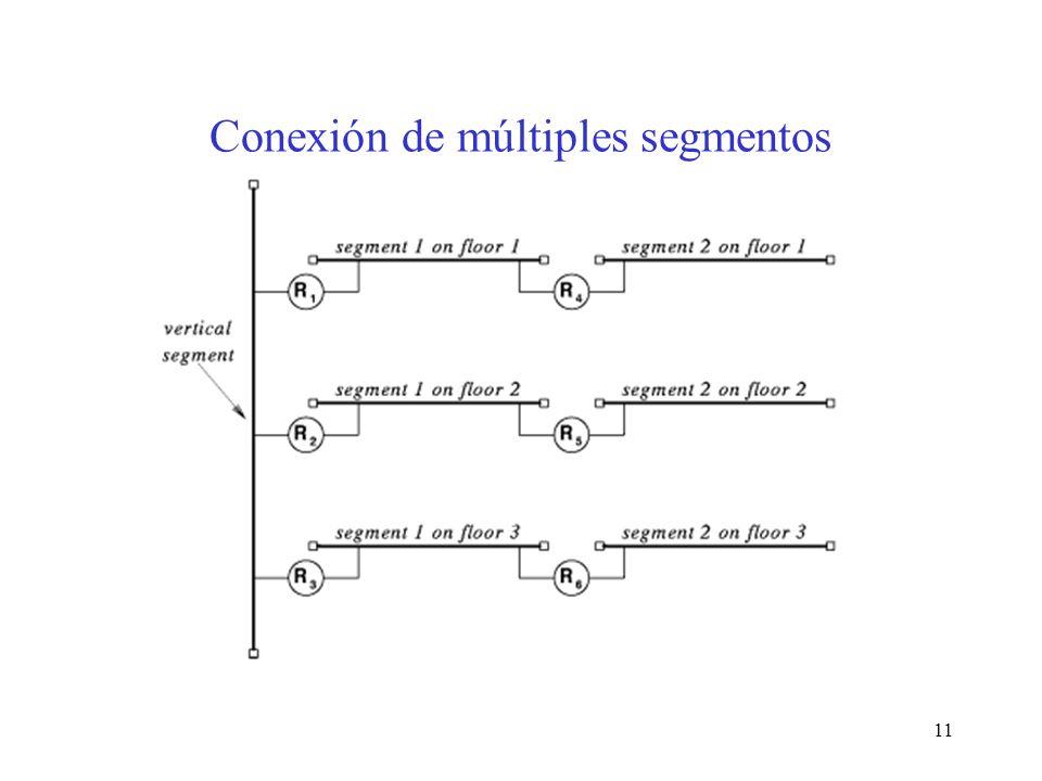 ELO32211 Conexión de múltiples segmentos