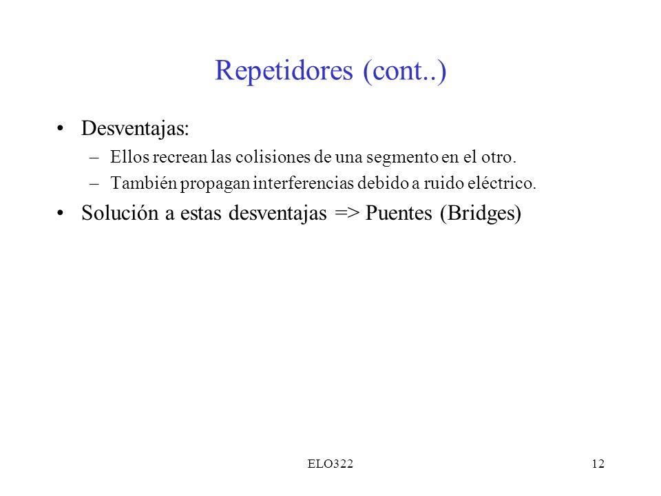 ELO32212 Repetidores (cont..) Desventajas: –Ellos recrean las colisiones de una segmento en el otro. –También propagan interferencias debido a ruido e