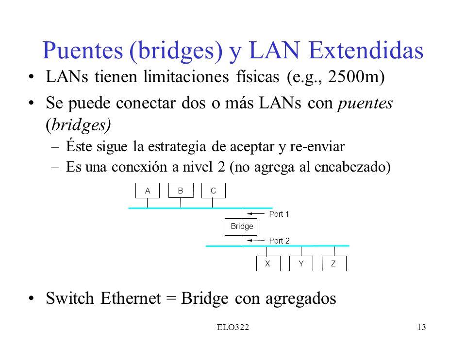 ELO32213 Puentes (bridges) y LAN Extendidas LANs tienen limitaciones físicas (e.g., 2500m) Se puede conectar dos o más LANs con puentes (bridges) –Ést