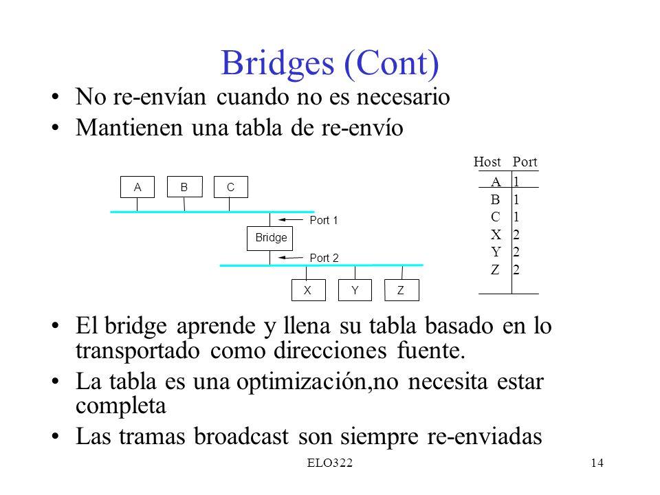 ELO32214 Bridges (Cont) No re-envían cuando no es necesario Mantienen una tabla de re-envío HostPort A1 B1 C1 X2 Y2 Z2 El bridge aprende y llena su ta