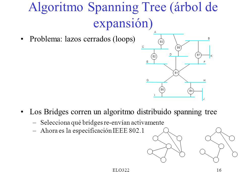 ELO32216 Algoritmo Spanning Tree (árbol de expansión) Problema: lazos cerrados (loops) Los Bridges corren un algoritmo distribuido spanning tree –Sele