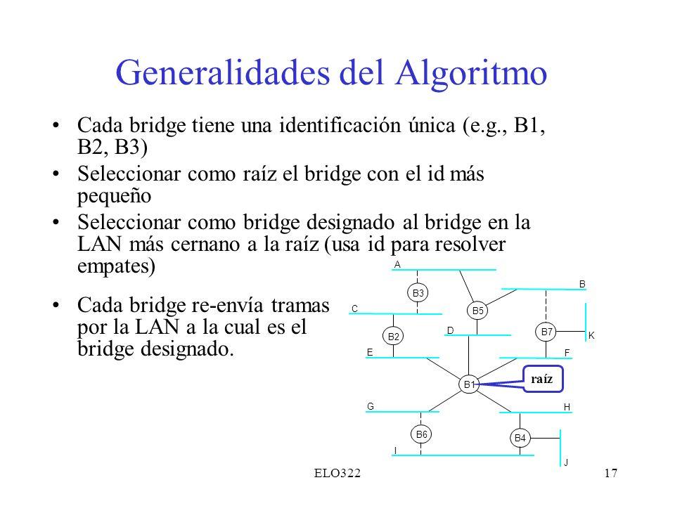 ELO32217 Generalidades del Algoritmo Cada bridge tiene una identificación única (e.g., B1, B2, B3) Seleccionar como raíz el bridge con el id más peque