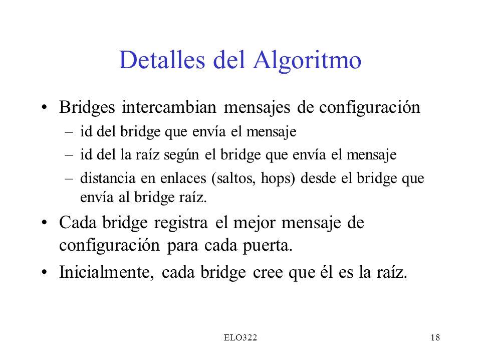 ELO32218 Detalles del Algoritmo Bridges intercambian mensajes de configuración –id del bridge que envía el mensaje –id del la raíz según el bridge que