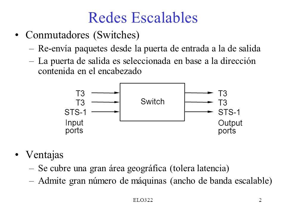 ELO3222 Redes Escalables Conmutadores (Switches) –Re-envía paquetes desde la puerta de entrada a la de salida –La puerta de salida es seleccionada en