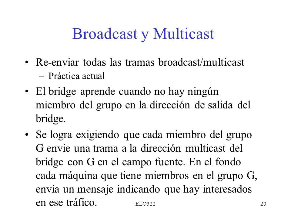 ELO32220 Broadcast y Multicast Re-enviar todas las tramas broadcast/multicast –Práctica actual El bridge aprende cuando no hay ningún miembro del grup
