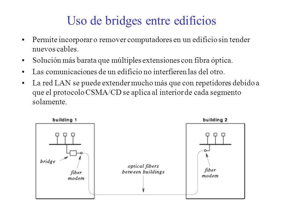 ELO32221 Uso de bridges entre edificios Permite incorporar o remover computadores en un edificio sin tender nuevos cables. Solución más barata que múl