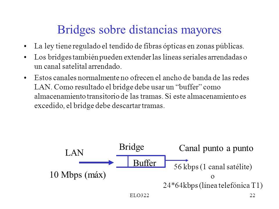 ELO32222 Bridges sobre distancias mayores La ley tiene regulado el tendido de fibras ópticas en zonas públicas. Los bridges también pueden extender la
