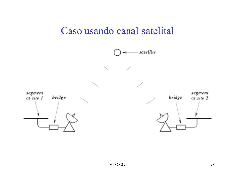 ELO32223 Caso usando canal satelital