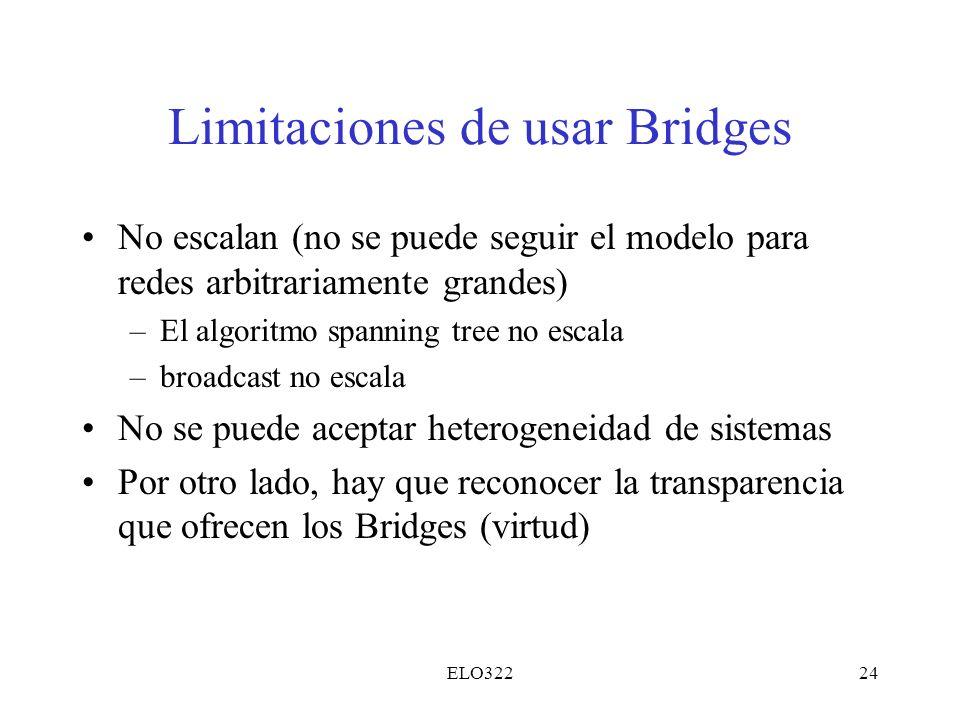 ELO32224 Limitaciones de usar Bridges No escalan (no se puede seguir el modelo para redes arbitrariamente grandes) –El algoritmo spanning tree no esca