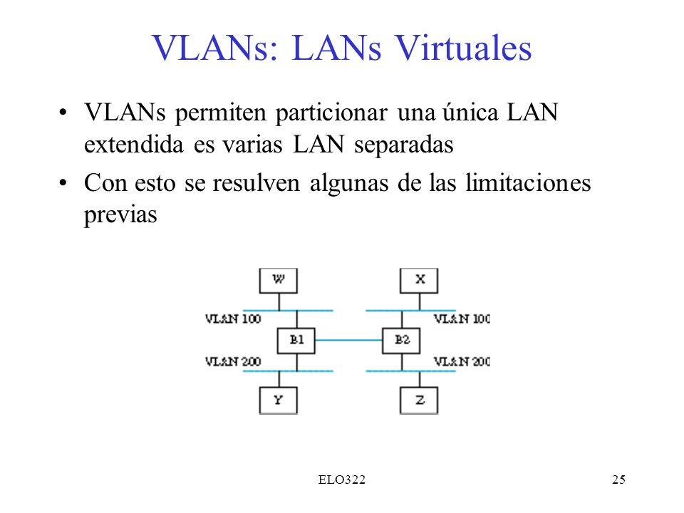 ELO32225 VLANs: LANs Virtuales VLANs permiten particionar una única LAN extendida es varias LAN separadas Con esto se resulven algunas de las limitaci