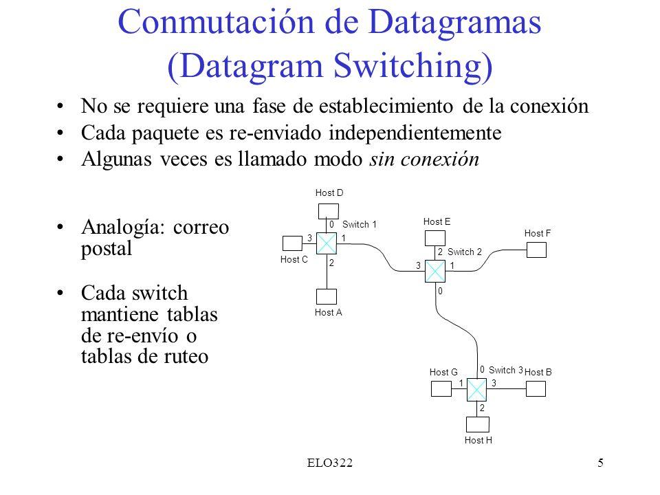 ELO3225 Conmutación de Datagramas (Datagram Switching) No se requiere una fase de establecimiento de la conexión Cada paquete es re-enviado independie