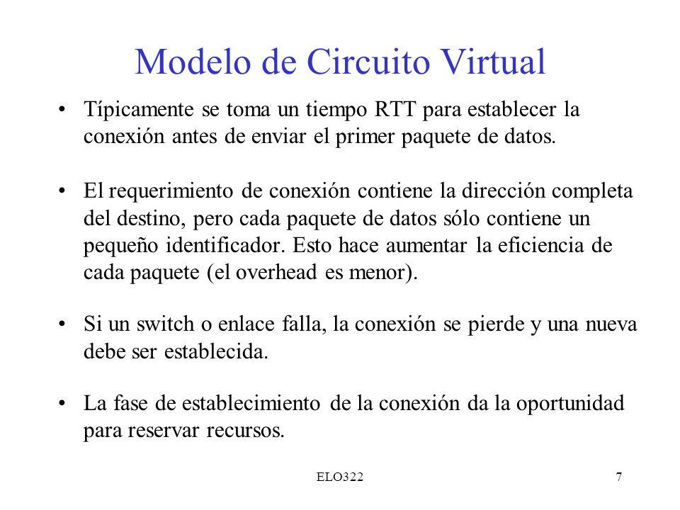 ELO3227 Modelo de Circuito Virtual Típicamente se toma un tiempo RTT para establecer la conexión antes de enviar el primer paquete de datos. El requer