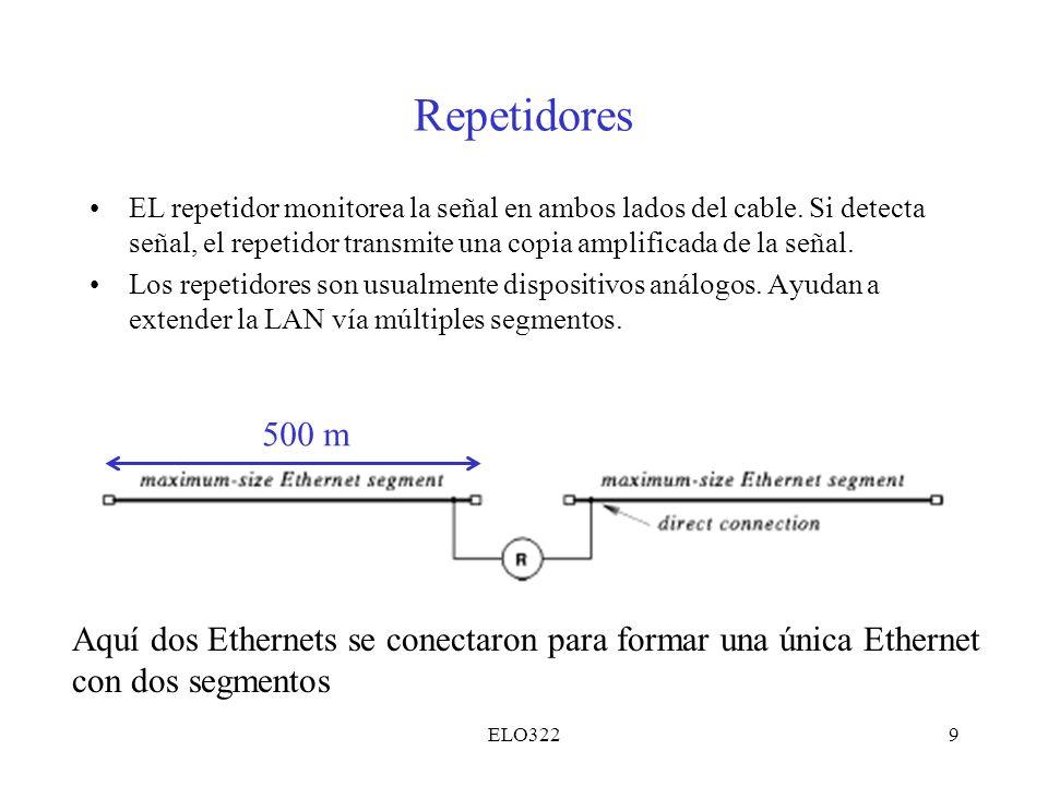 ELO3229 Repetidores EL repetidor monitorea la señal en ambos lados del cable. Si detecta señal, el repetidor transmite una copia amplificada de la señ
