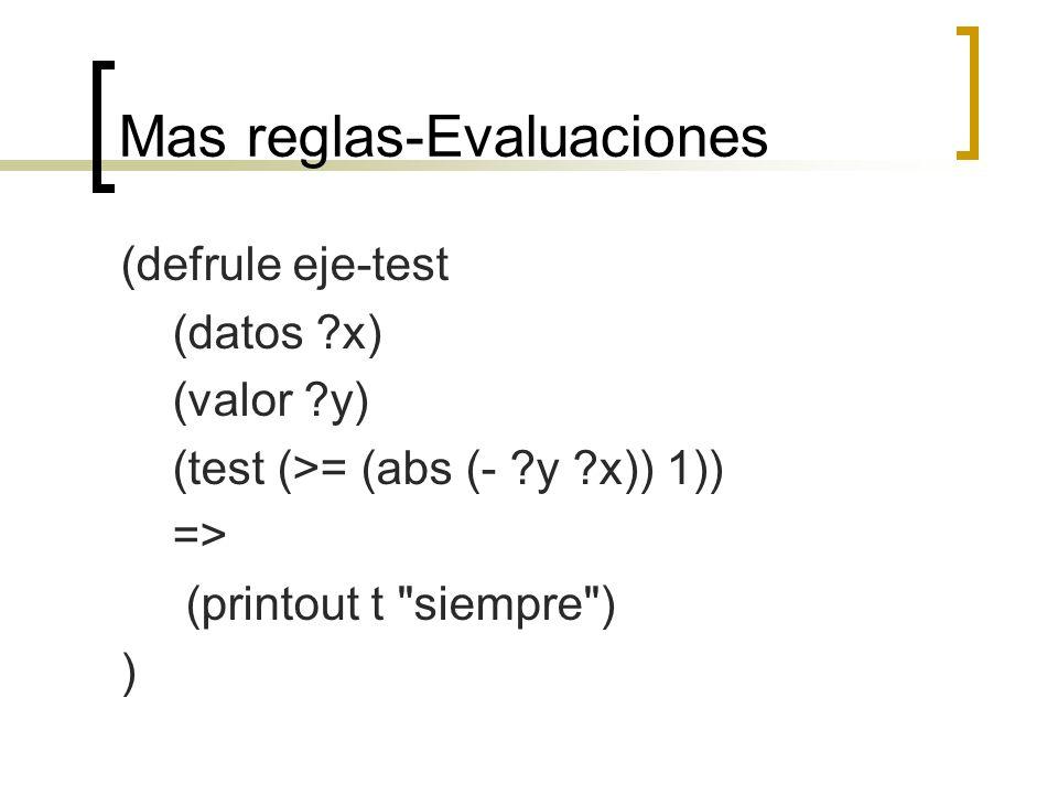 Mas reglas-Evaluaciones (defrule eje-test (datos ?x) (valor ?y) (test (>= (abs (- ?y ?x)) 1)) => (printout t