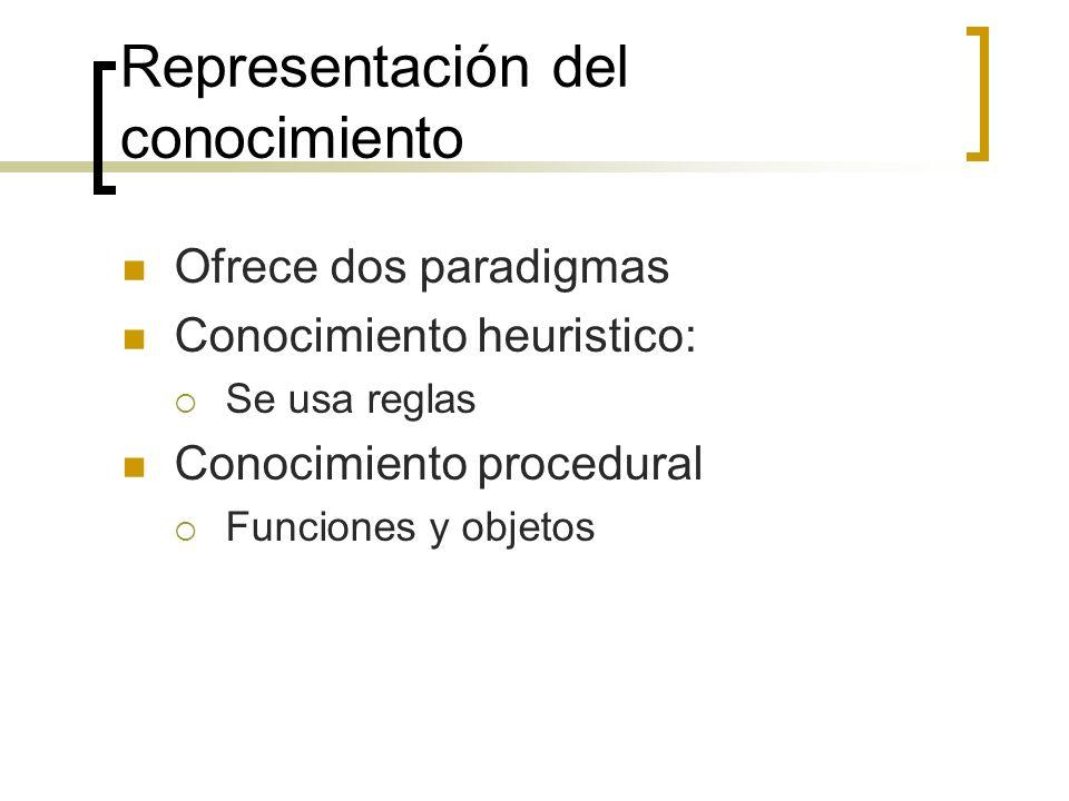 Representación del conocimiento Ofrece dos paradigmas Conocimiento heuristico: Se usa reglas Conocimiento procedural Funciones y objetos