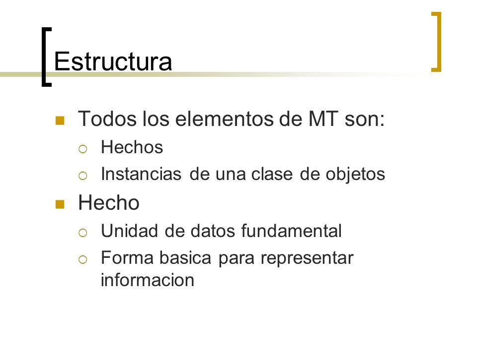 Estructura Todos los elementos de MT son: Hechos Instancias de una clase de objetos Hecho Unidad de datos fundamental Forma basica para representar in