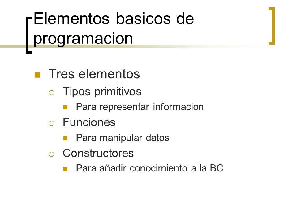 Elementos basicos de programacion Tres elementos Tipos primitivos Para representar informacion Funciones Para manipular datos Constructores Para añadi