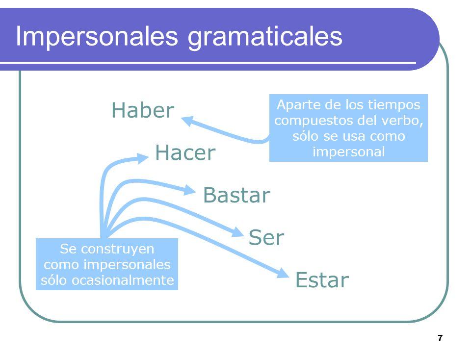 6 Usos figurados de estos verbos A Miguel le van a llover ¿Impersonales? amaneció a su lado.Elsa los suspensos. Sujeto