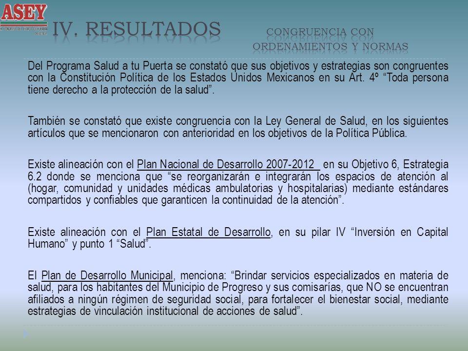 Del Programa Salud a tu Puerta se constató que sus objetivos y estrategias son congruentes con la Constitución Política de los Estados Unidos Mexicanos en su Art.