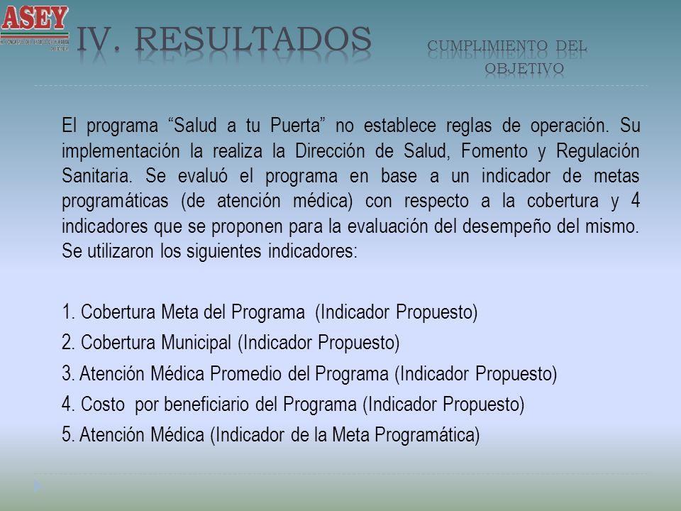El programa Salud a tu Puerta no establece reglas de operación. Su implementación la realiza la Dirección de Salud, Fomento y Regulación Sanitaria. Se